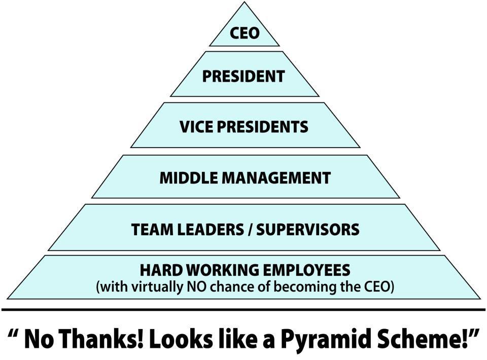 infinity downline pyramid scheme