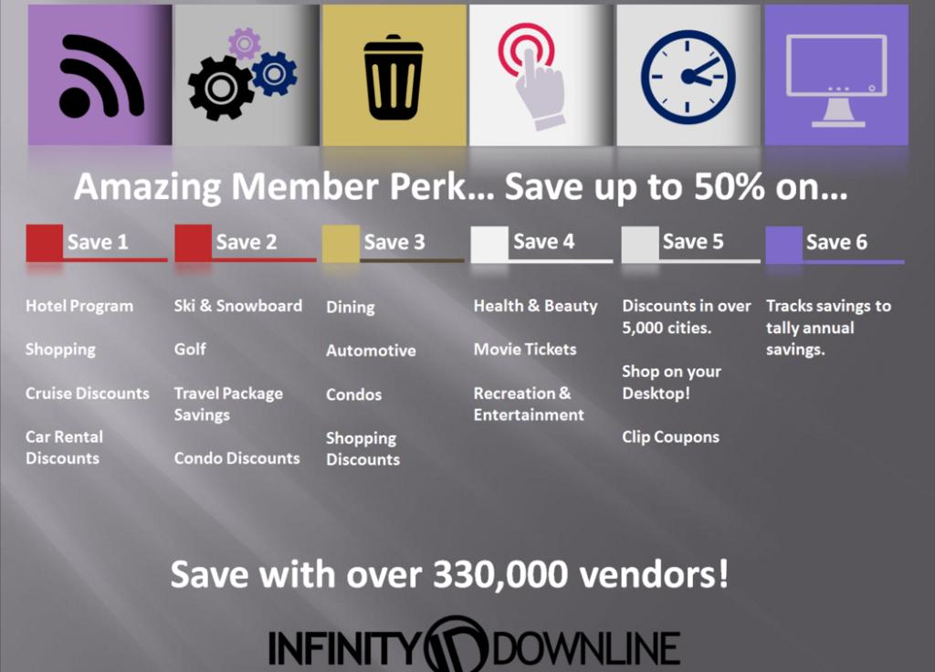 infinity downline 2.0 member perks