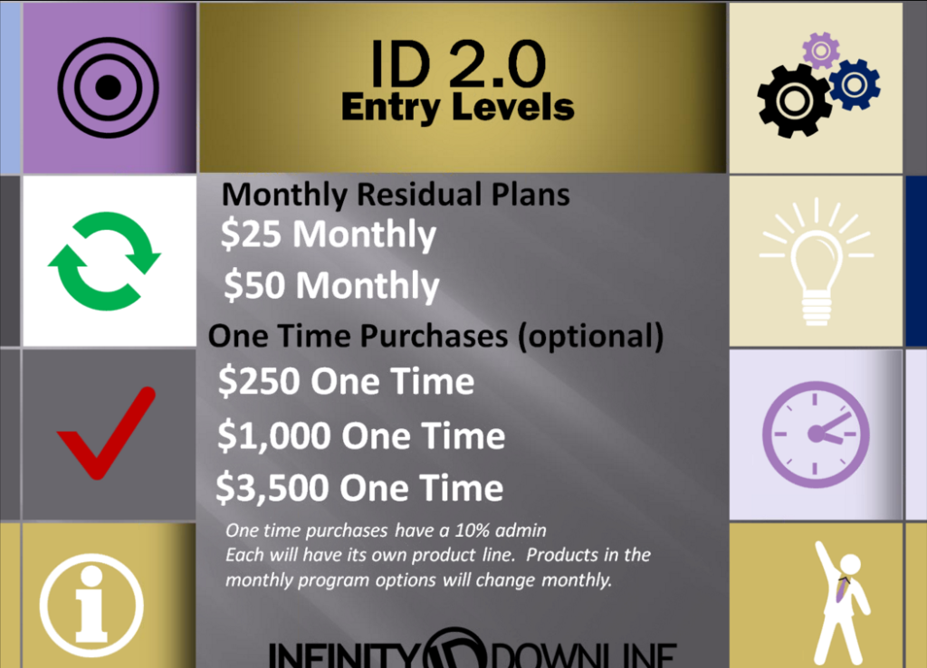 Infinity Downline 2.0 new changes