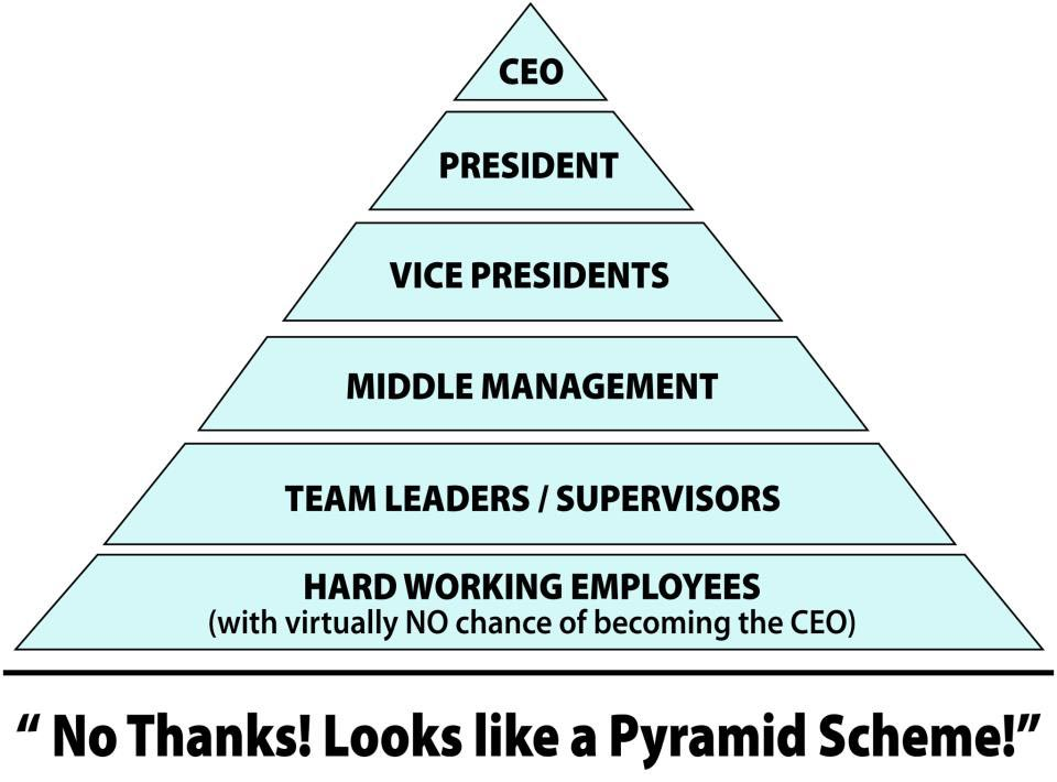 how to look like a leader at work